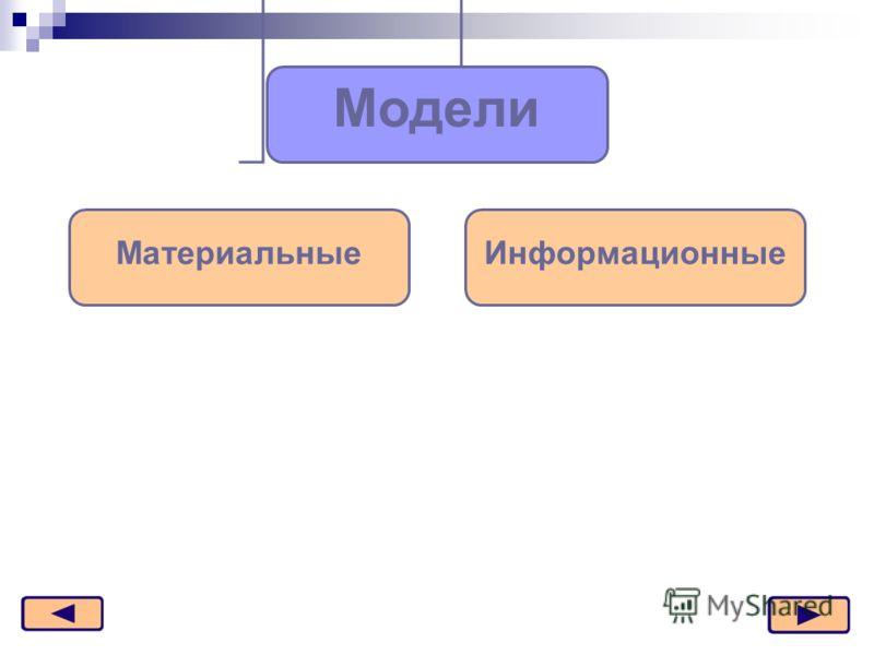 Модели МатериальныеИнформационные