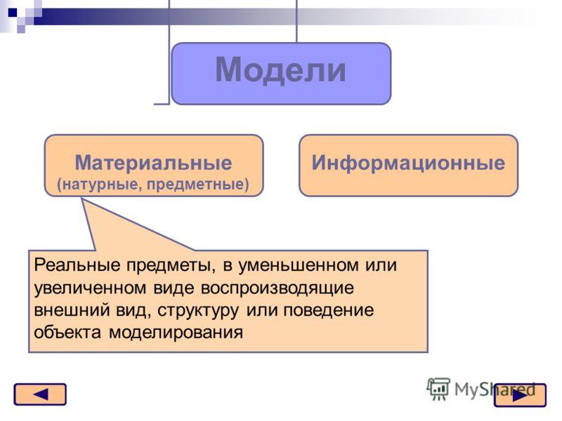 Модели Материальные (натурные, предметные) Информационные Реальные предметы, в уменьшенном или увеличенном виде воспроизводящие внешний вид, структуру или поведение объекта моделирования