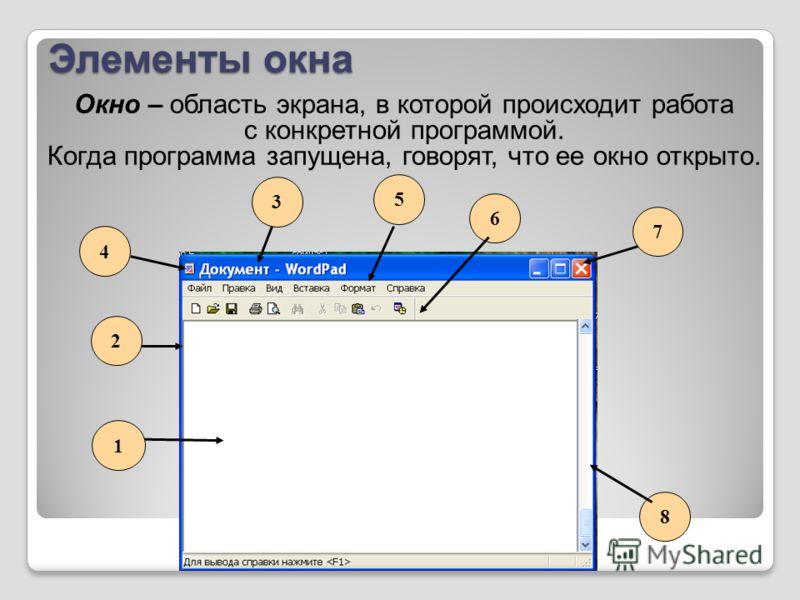 Окно – область экрана, в которой происходит работа с конкретной программой. Когда программа запущена, говорят, что ее окно открыто. Элементы окна 2 3 4 5 8 7 1 6