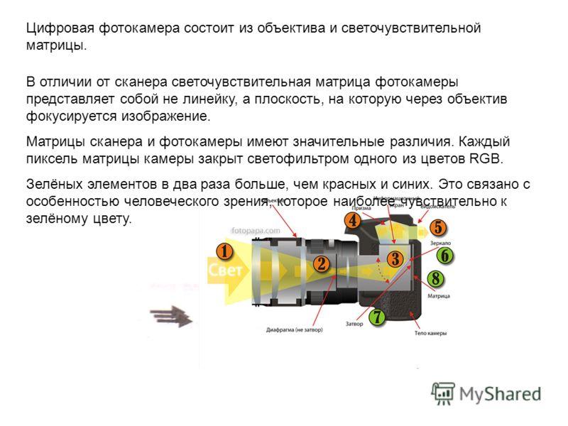 В отличии от сканера светочувствительная матрица фотокамеры представляет собой не линейку, а плоскость, на которую через объектив фокусируется изображение. Матрицы сканера и фотокамеры имеют значительные различия. Каждый пиксель матрицы камеры закрыт
