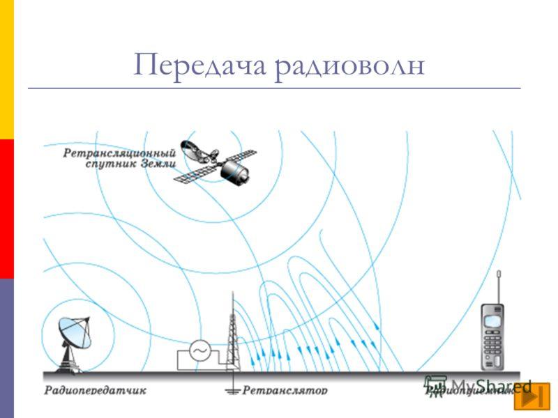 Передача радиоволн