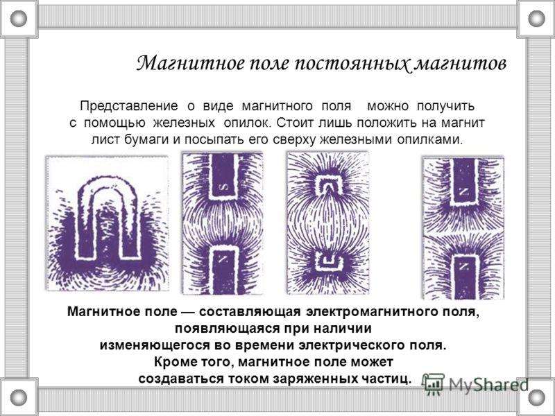 Презентация на тему Магнитное поле и его графическое изображение  6 Магнитное поле постоянных магнитов Магнитное