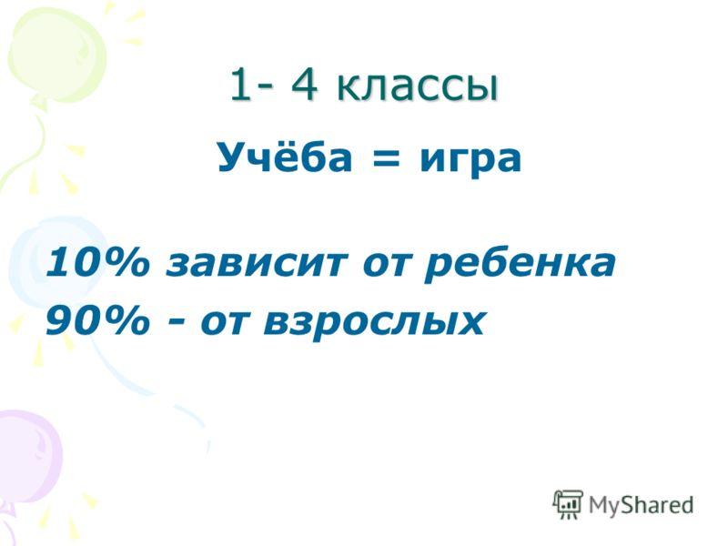 1- 4 классы Учёба = игра 10% зависит от ребенка 90% - от взрослых
