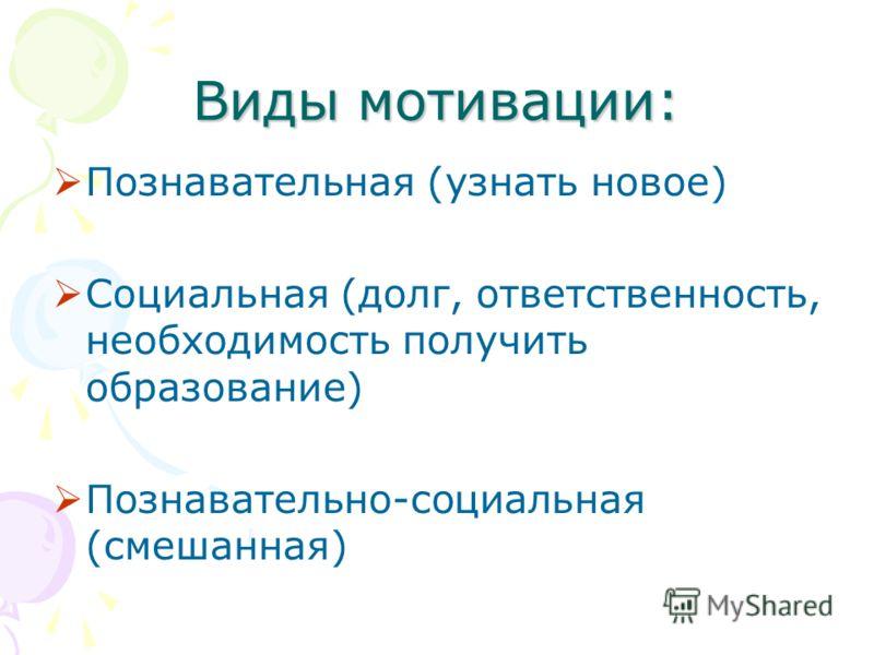 Виды мотивации: Познавательная (узнать новое) Социальная (долг, ответственность, необходимость получить образование) Познавательно-социальная (смешанная)
