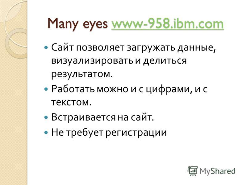 Many eyes www-958.ibm.com Many eyes www-958.ibm.comwww-958.ibm.com Сайт позволяет загружать данные, визуализировать и делиться результатом. Работать можно и с цифрами, и с текстом. Встраивается на сайт. Не требует регистрации