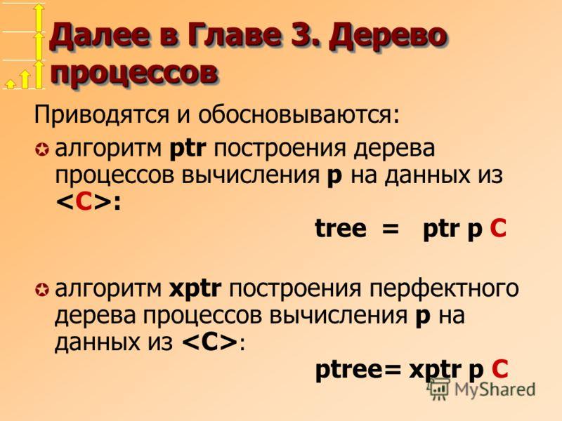 Далее в Главе 3. Дерево процессов Приводятся и обосновываются: µ алгоритм ptr построения дерева процессов вычисления p на данных из : tree = ptr p C µ алгоритм xptr построения перфектного дерева процессов вычисления p на данных из : ptree= xptr p C