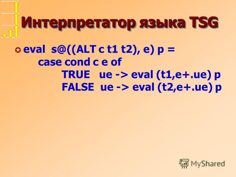 Интерпретатор языка TSG µ eval s@((ALT c t1 t2), e) p = case cond c e of TRUE ue -> eval (t1,e+.ue) p FALSE ue -> eval (t2,e+.ue) p