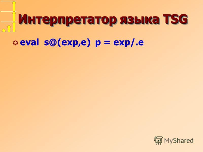 Интерпретатор языка TSG µ eval s@(exp,e) p = exp/.e