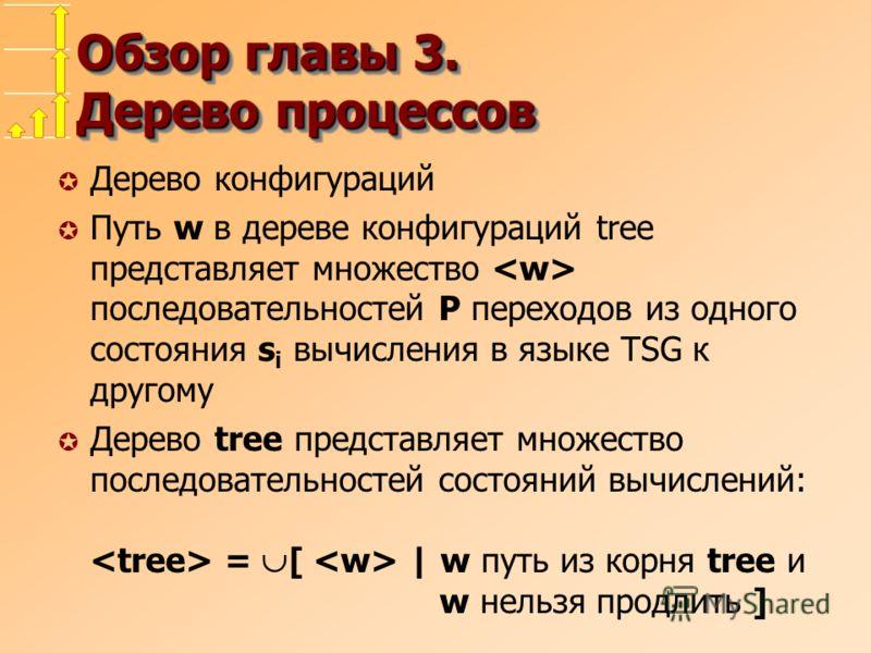 Обзор главы 3. Дерево процессов µ Дерево конфигураций µ Путь w в дереве конфигураций tree представляет множество последовательностей P переходов из одного состояния s i вычисления в языке TSG к другому µ Дерево tree представляет множество последовате
