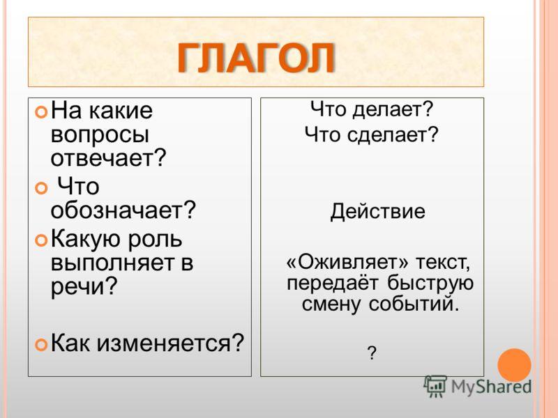 ГЛАГОЛ На какие вопросы отвечает? Что обозначает? Какую роль выполняет в речи? Как изменяется? Что делает? Что сделает? Действие «Оживляет» текст, передаёт быструю смену событий. ?