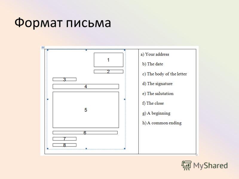 Формат письма