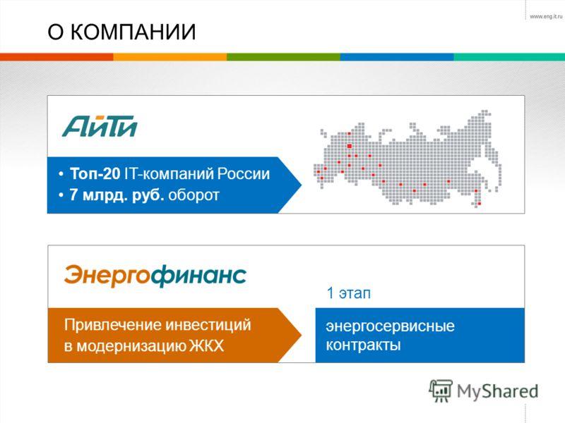 О КОМПАНИИ Топ-20 IT-компаний России 7 млрд. руб. оборот Привлечение инвестиций в модернизацию ЖКХ энергосервисные контракты 1 этап