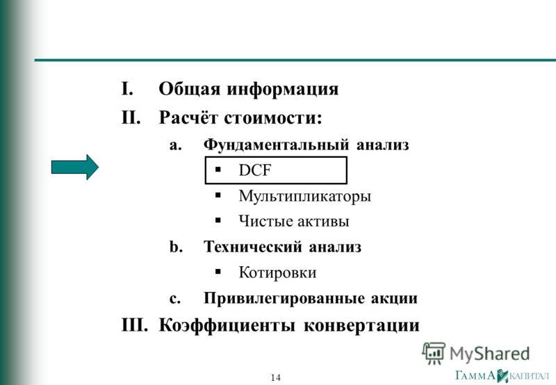 14 I.Общая информация II.Расчёт стоимости: a.Фундаментальный анализ DCF Мультипликаторы Чистые активы b.Технический анализ Котировки c.Привилегированные акции III.Коэффициенты конвертации