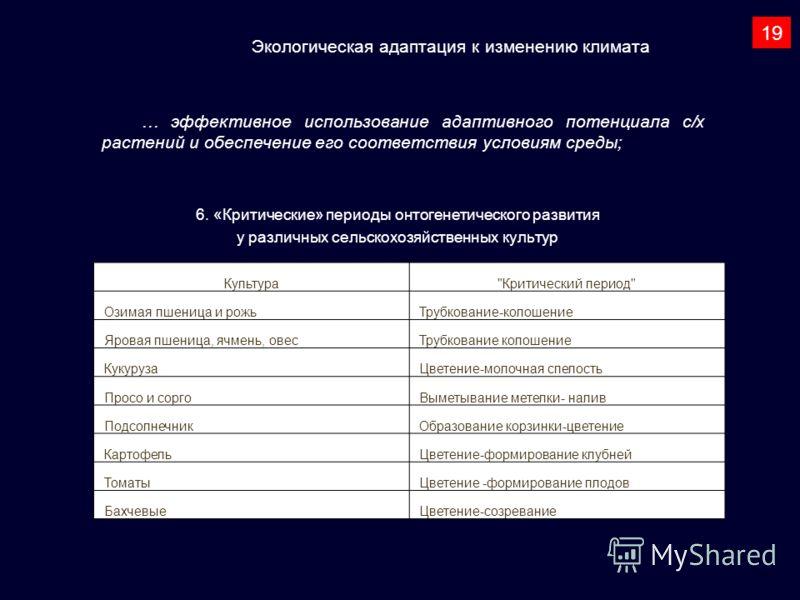 6. «Критические» периоды онтогенетического развития у различных сельскохозяйственных культур Культура
