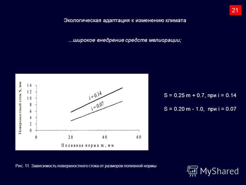 S = 0.25 m + 0.7, при i = 0.14 S = 0.20 m - 1.0, при i = 0.07 21 Экологическая адаптация к изменению климата...широкое внедрение средств мелиорации; Рис. 11. Зависимость поверхностного стока от размеров поливной нормы