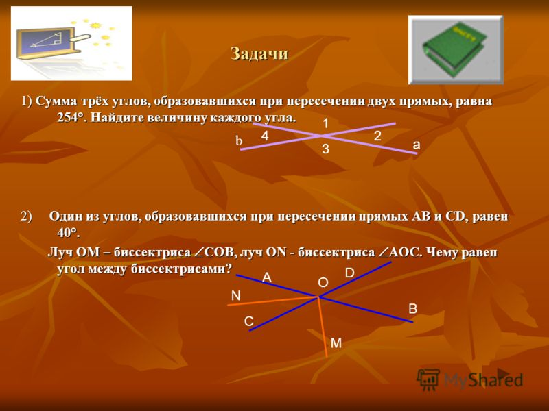 Задачи 1) Сумма трёх углов, образовавшихся при пересечении двух прямых, равна 254°. Найдите величину каждого угла. 2) Один из углов, образовавшихся при пересечении прямых AB и CD, равен 40°. Луч OM – биссектриса СОB, луч ON - биссектриса АОС. Чему ра