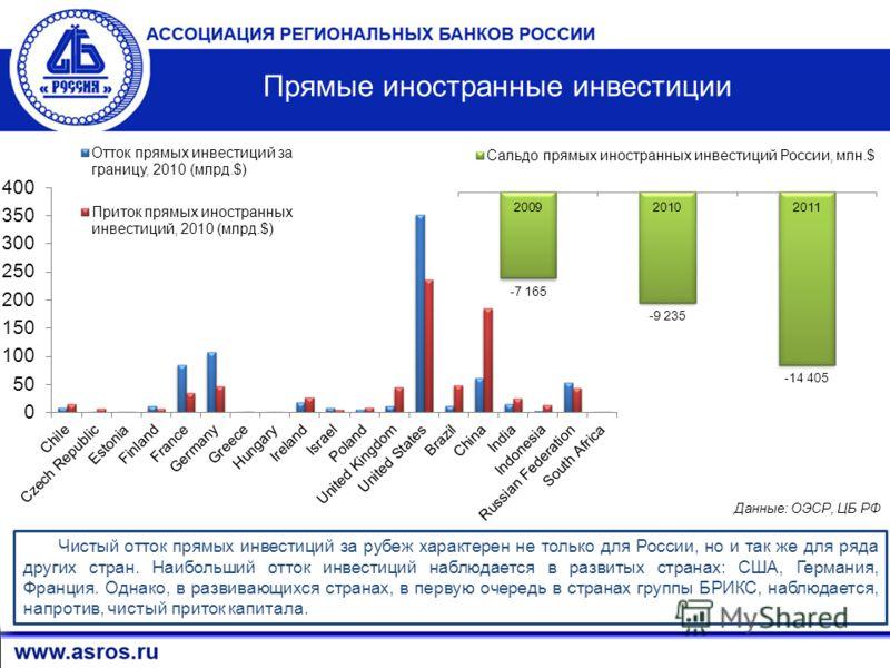 8 Прямые иностранные инвестиции Данные: ОЭСР, ЦБ РФ Чистый отток прямых инвестиций за рубеж характерен не только для России, но и так же для ряда других стран. Наибольший отток инвестиций наблюдается в развитых странах: США, Германия, Франция. Однако