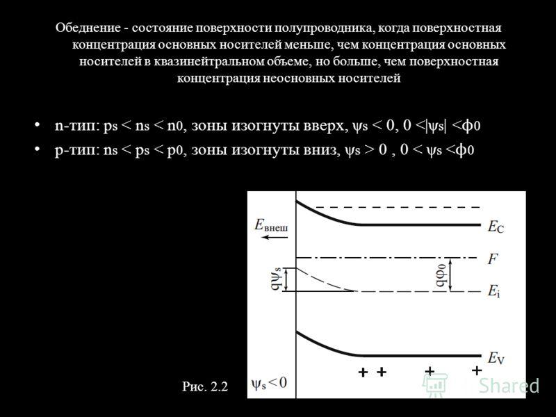 Обеднение - состояние поверхности полупроводника, когда поверхностная концентрация основных носителей меньше, чем концентрация основных носителей в квазинейтральном объеме, но больше, чем поверхностная концентрация неосновных носителей n-тип: p s < n