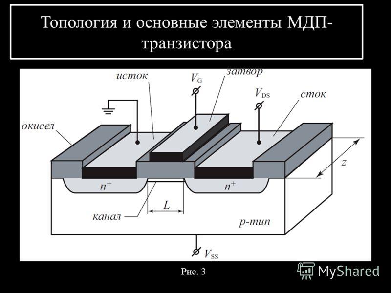 Топология и основные элементы МДП- транзистора Рис. 3