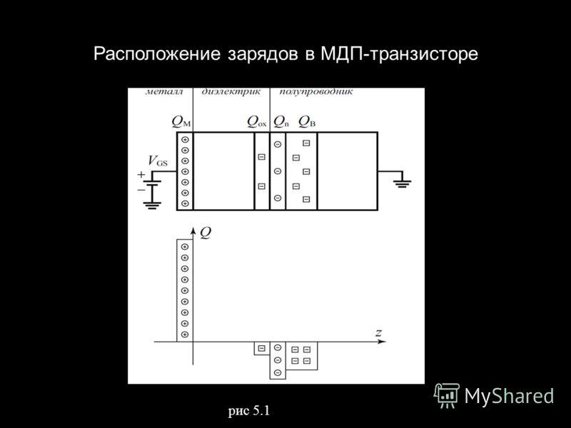 Расположение зарядов в МДП-транзисторе рис 5.1