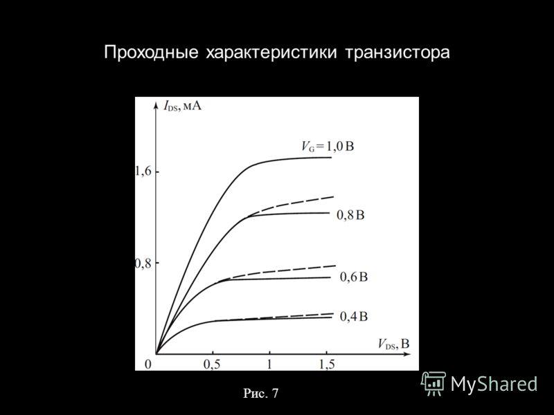 Проходные характеристики транзистора Рис. 7