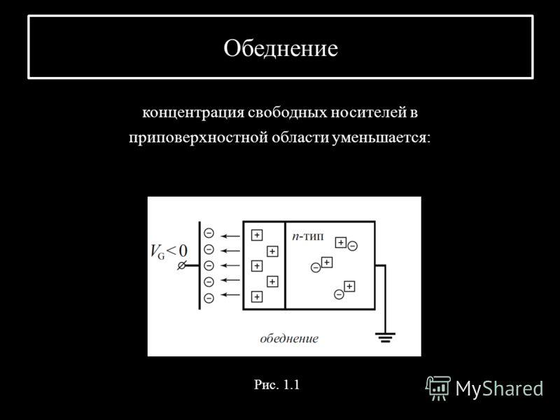 Обеднение концентрация свободных носителей в приповерхностной области уменьшается: Рис. 1.1