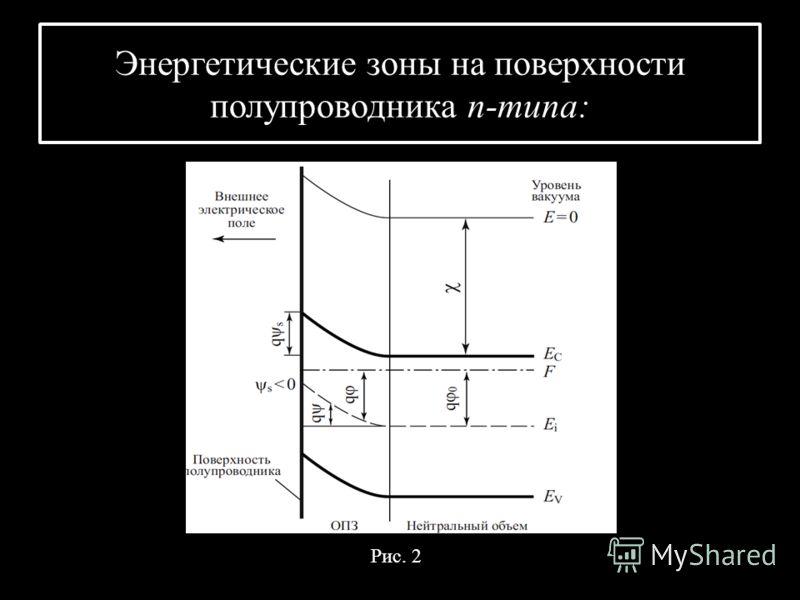 Энергетические зоны на поверхности полупроводника n-типа: Рис. 2