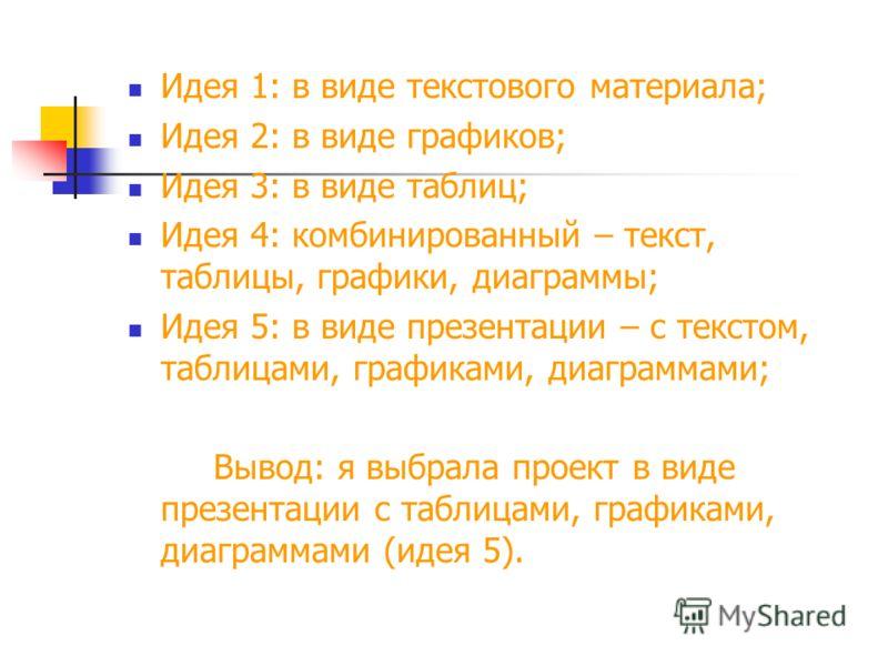 Идея 1: в виде текстового материала; Идея 2: в виде графиков; Идея 3: в виде таблиц; Идея 4: комбинированный – текст, таблицы, графики, диаграммы; Идея 5: в виде презентации – с текстом, таблицами, графиками, диаграммами; Вывод: я выбрала проект в ви