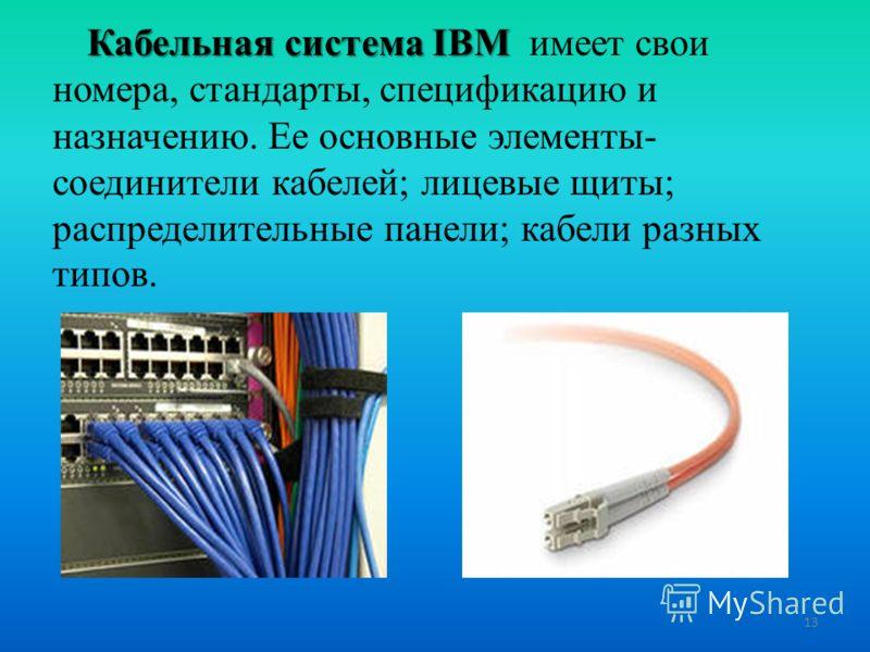 Кабельная система IBM Кабельная система IBM имеет свои номера, стандарты, спецификацию и назначению. Ее основные элементы- соединители кабелей; лицевые щиты; распределительные панели; кабели разных типов. 13