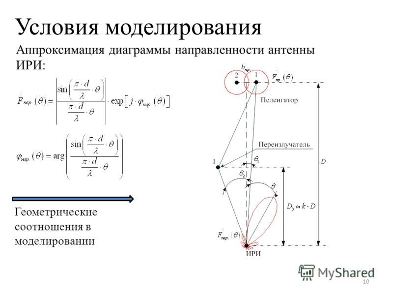 Условия моделирования Аппроксимация диаграммы направленности антенны ИРИ: 10 Геометрические соотношения в моделировании