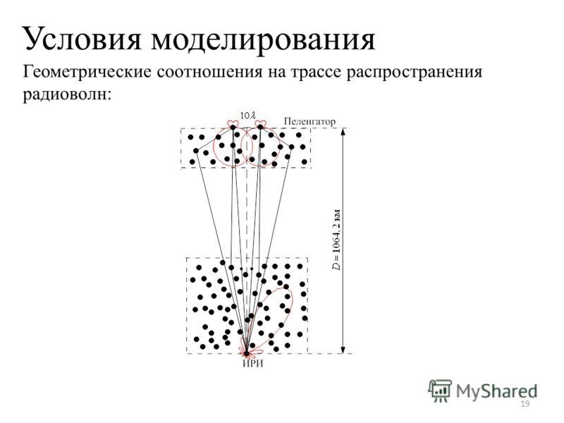 Условия моделирования Геометрические соотношения на трассе распространения радиоволн: 19