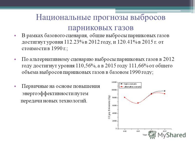 Национальные прогнозы выбросов парниковых газов В рамках базового сценария, общие выбросы парниковых газов достигнут уровня 112.23% в 2012 году, и 120.41% в 2015 г. от стоимости в 1990 г.; По альтернативному сценарию выбросы парниковых газов в 2012 г