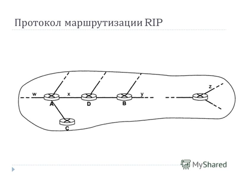 Протокол маршрутизации RIP