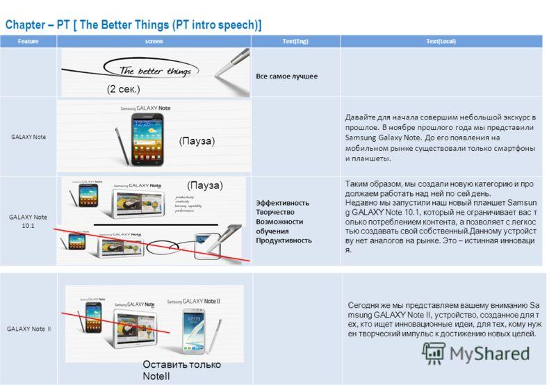 FeaturescreenText(Eng)Text(Local) Все самое лучшее GALAXY Note Давайте для начала совершим небольшой экскурс в прошлое. В ноябре прошлого года мы представили Samsung Galaxy Note. До его появления на мобильном рынке существовали только смартфоны и пла