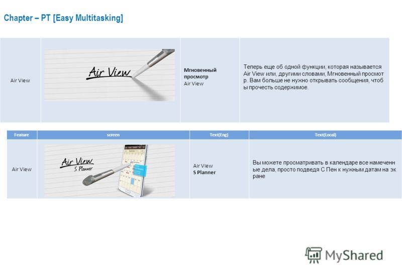 Chapter – PT [Easy Multitasking] Air View Мгновенный просмотр Air View Теперь еще об одной функции, которая называется Air View или, другими словами, Мгновенный просмот р. Вам больше не нужно открывать сообщения, чтоб ы прочесть содержимое. Featuresc