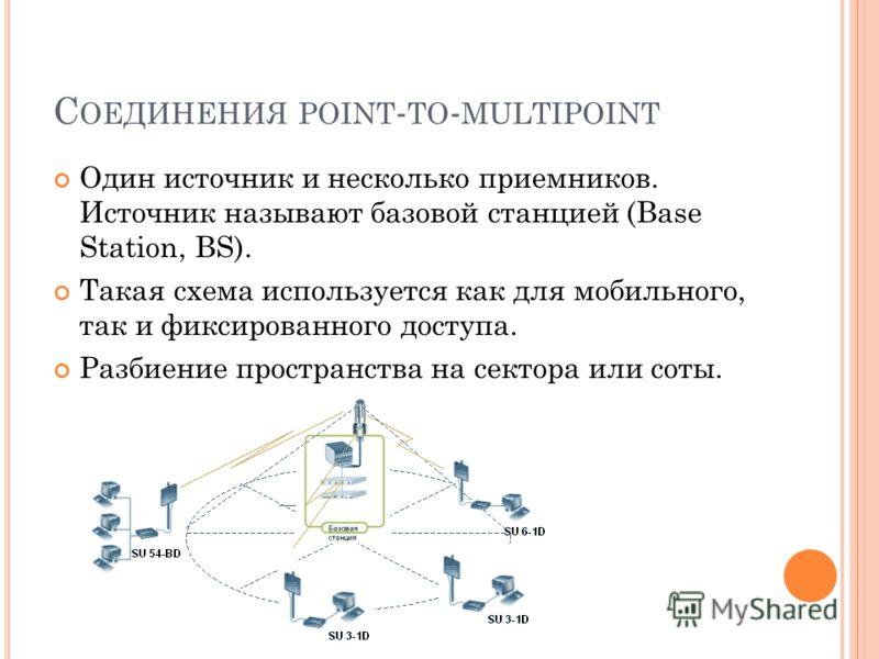 С ОЕДИНЕНИЯ POINT - TO - MULTIPOINT Один источник и несколько приемников. Источник называют базовой станцией (Base Station, BS). Такая схема используется как для мобильного, так и фиксированного доступа. Разбиение пространства на сектора или соты.