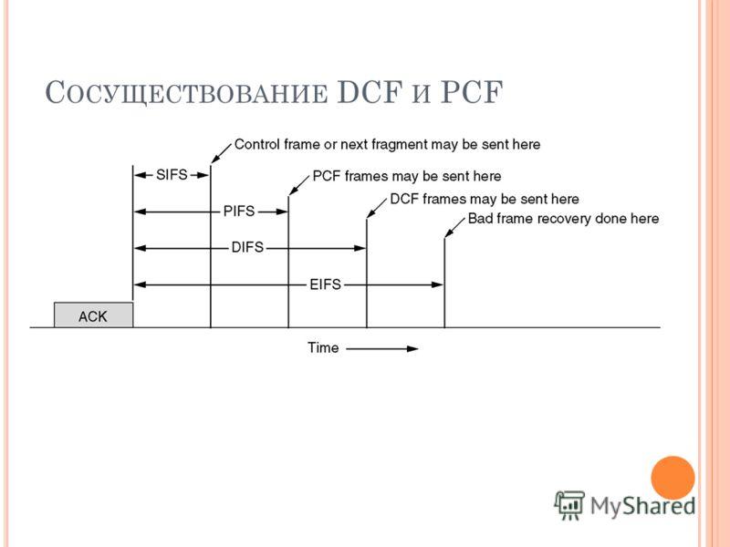 С ОСУЩЕСТВОВАНИЕ DCF И PCF