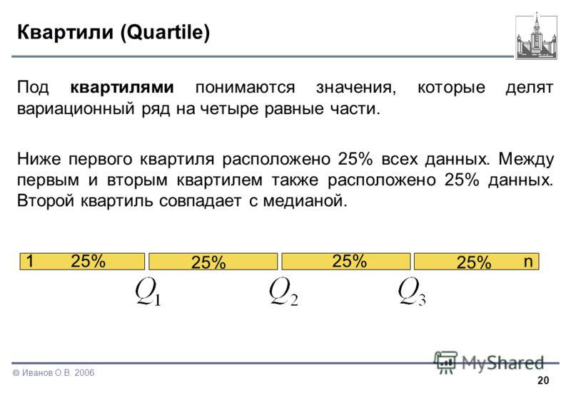 20 Иванов О.В. 2006 Квартили (Quartile) Под квартилями понимаются значения, которые делят вариационный ряд на четыре равные части. Ниже первого квартиля расположено 25% всех данных. Между первым и вторым квартилем также расположено 25% данных. Второй