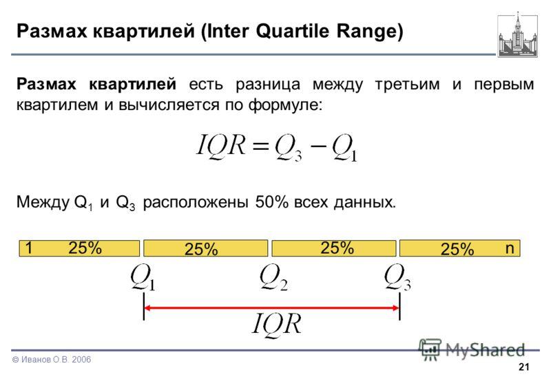 21 Иванов О.В. 2006 Размах квартилей (Inter Quartile Range) Размах квартилей есть разница между третьим и первым квартилем и вычисляется по формуле: Между Q 1 и Q 3 расположены 50% всех данных. 1n25%