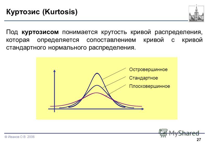27 Иванов О.В. 2006 Куртозис (Kurtosis) Под куртозисом понимается крутость кривой распределения, которая определяется сопоставлением кривой с кривой стандартного нормального распределения. Островершинное Плосковершинное Стандартное