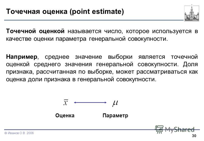 30 Иванов О.В. 2006 Точечная оценка (point estimate) Точечной оценкой называется число, которое используется в качестве оценки параметра генеральной совокупности. Например, среднее значение выборки является точечной оценкой среднего значения генераль