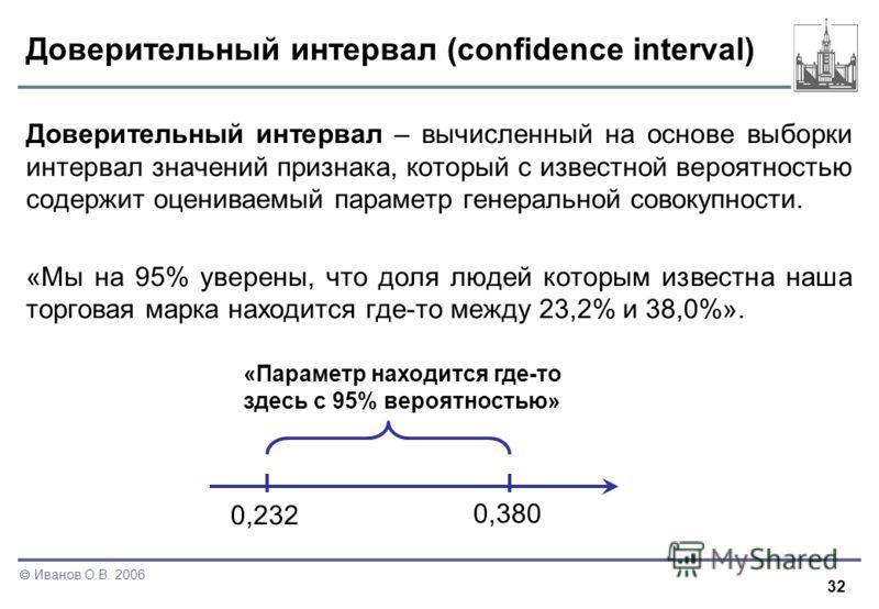 32 Иванов О.В. 2006 Доверительный интервал (confidence interval) Доверительный интервал – вычисленный на основе выборки интервал значений признака, который с известной вероятностью содержит оцениваемый параметр генеральной совокупности. «Мы на 95% ув