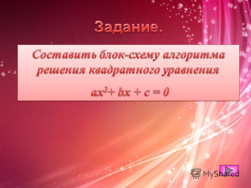 Первый блок – это всегда НАЧАЛО НАЧАЛО Стрелки показывают направление перехода X X ДА X < 0 НЕ Т Y = X 2 X > 5 ДАНЕ Т Y = X - 1 Y = 2*X Y Y КОНЕЦ X = 3 ДА НЕ Т Вводим значение X Проверяем - X < 0 ? Если ДА, то Y присваиваем значение X 2, иначе (стрел