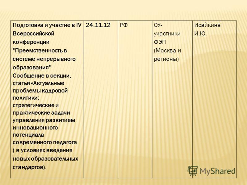 Подготовка и участие в IV Всероссийской конференции