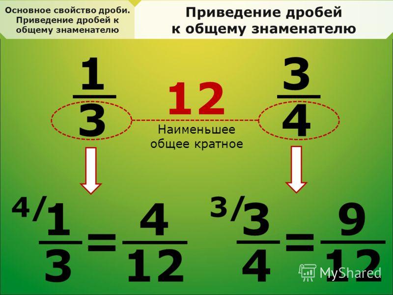Основное свойство дроби. Приведение дробей к общему знаменателю Приведение дробей к общему знаменателю 1 3 3 4 Наименьшее общее кратное 12 1 3 4/4/ = 4 3 4 3/3/ = 9