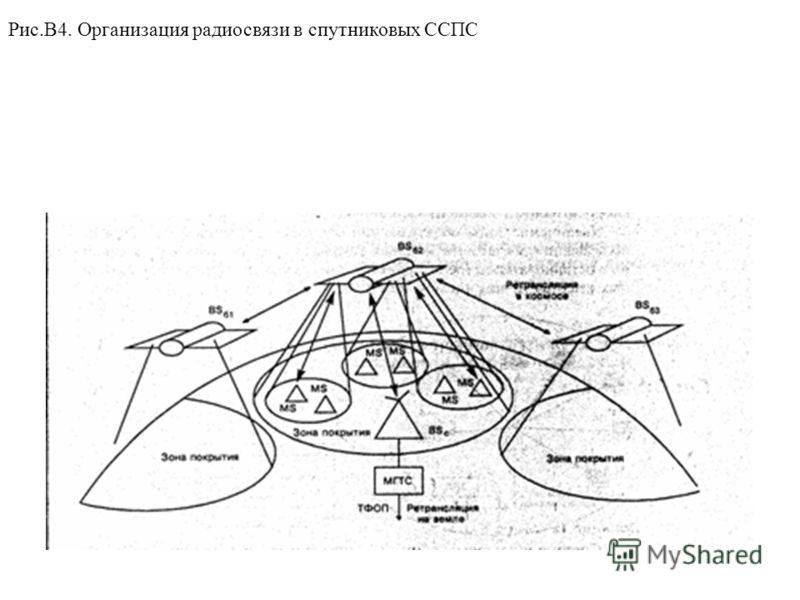 Рис.В4. Организация радиосвязи в спутниковых ССПС