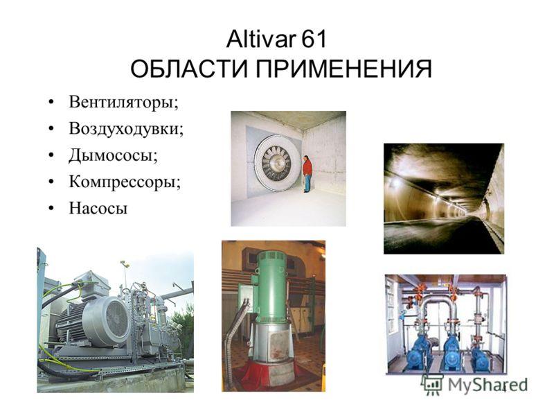 4 Altivar 61 ОБЛАСТИ ПРИМЕНЕНИЯ Вентиляторы; Воздуходувки; Дымососы; Компрессоры; Насосы