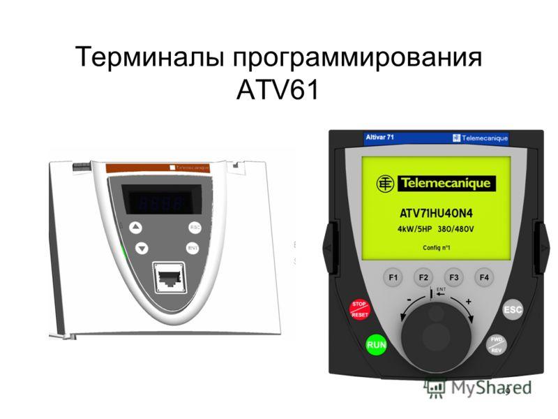 9 Терминалы программирования ATV61