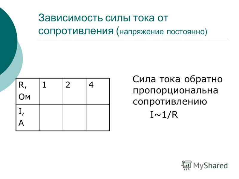 Зависимость силы тока от сопротивления ( напряжение постоянно) Сила тока обратно пропорциональна сопротивлению I~1/R R, Ом 124 I, А
