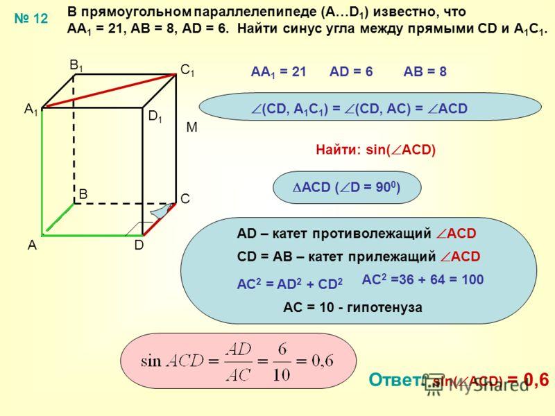 В прямоугольном параллелепипеде (А…D 1 ) известно, что АА 1 = 21, AВ = 8, АD = 6. Найти синус угла между прямыми СD и А 1 С 1. A B C D A1A1 B1B1 C1C1 D1D1 АА 1 = 21AD = 6АВ = 8 Найти: sin( ACD) Ответ: sin( ACD) = 0,6 12 M (СD, A 1 C 1 ) = (CD, AC) =